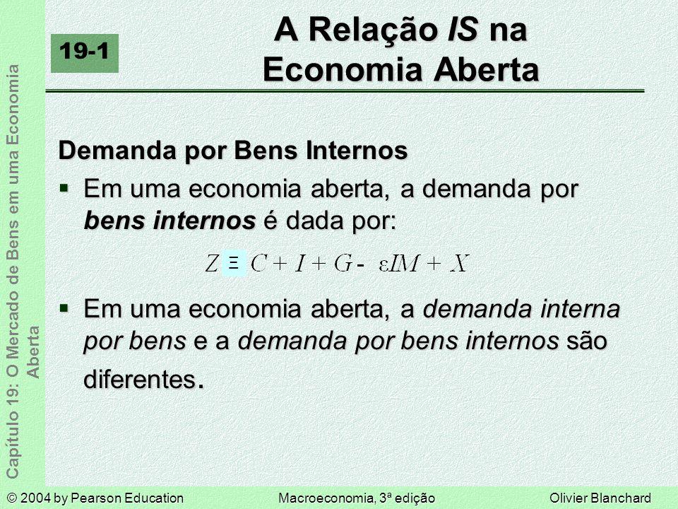 © 2004 by Pearson EducationMacroeconomia, 3ª ediçãoOlivier Blanchard Capítulo 19: O Mercado de Bens em uma Economia Aberta Demanda por Bens Internos Os Determinantes de C, I e G: A taxa real de câmbio afeta a composição dos gastos de consumo e investimento, mas não o nível geral desses agregados.