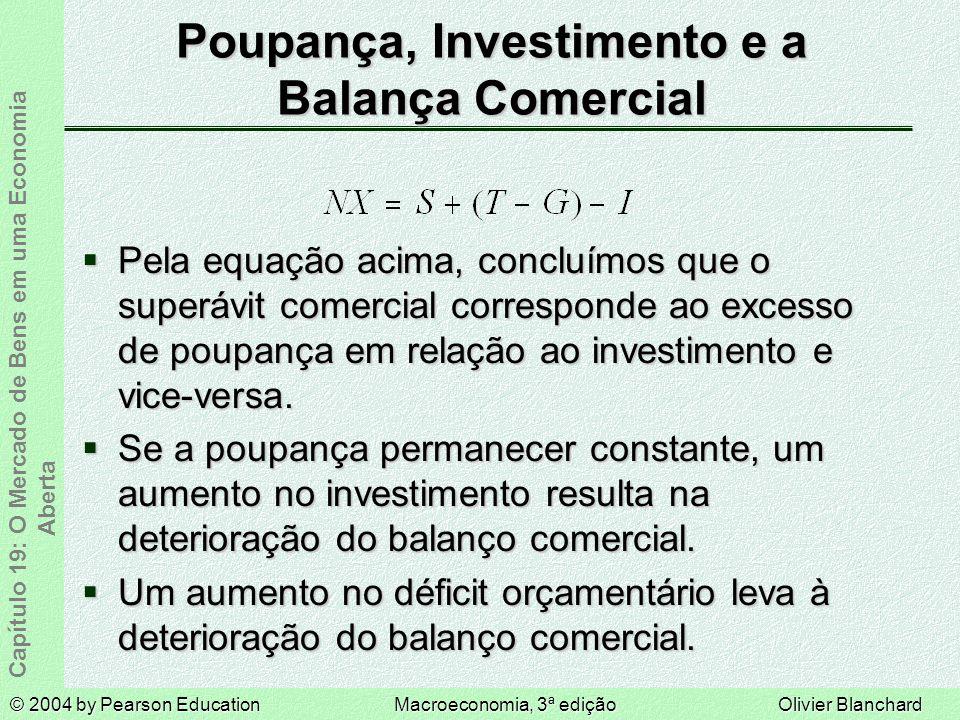 © 2004 by Pearson EducationMacroeconomia, 3ª ediçãoOlivier Blanchard Capítulo 19: O Mercado de Bens em uma Economia Aberta Poupança, Investimento e a Balança Comercial Pela equação acima, concluímos que o superávit comercial corresponde ao excesso de poupança em relação ao investimento e vice-versa.