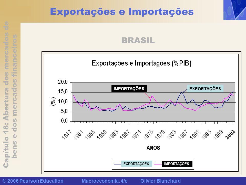 Capítulo 18: Abertura dos mercados de bens e dos mercados financeiros © 2006 Pearson Education Macroeconomia, 4/e Olivier Blanchard Exportações e Impo