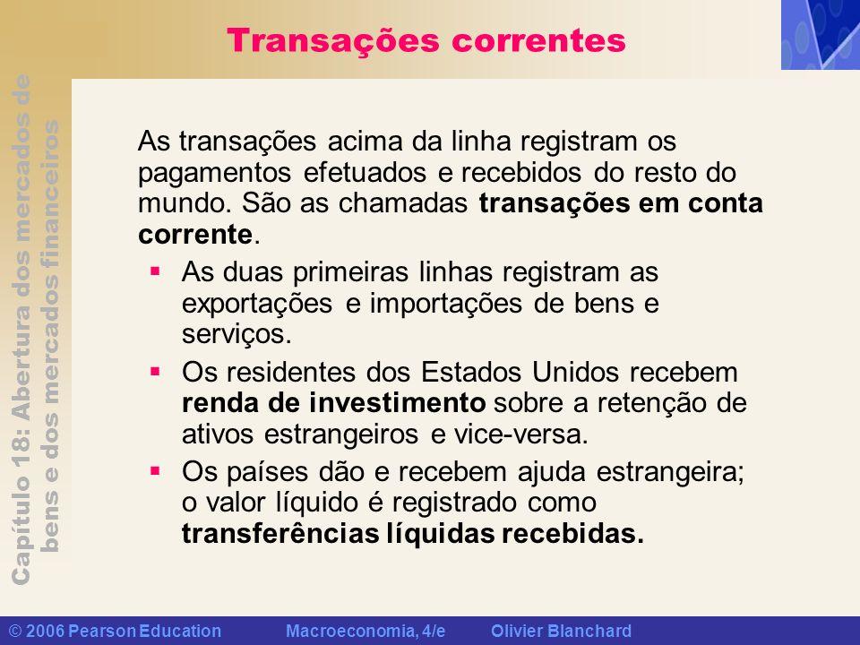 Capítulo 18: Abertura dos mercados de bens e dos mercados financeiros © 2006 Pearson Education Macroeconomia, 4/e Olivier Blanchard Transações corrent