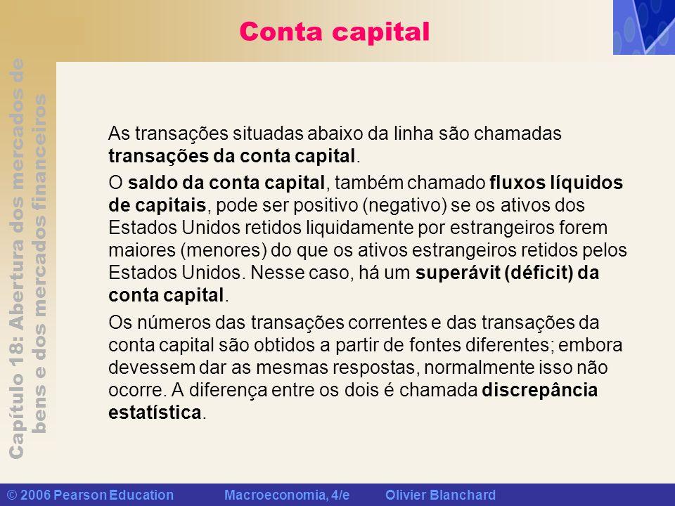 Capítulo 18: Abertura dos mercados de bens e dos mercados financeiros © 2006 Pearson Education Macroeconomia, 4/e Olivier Blanchard Conta capital As t