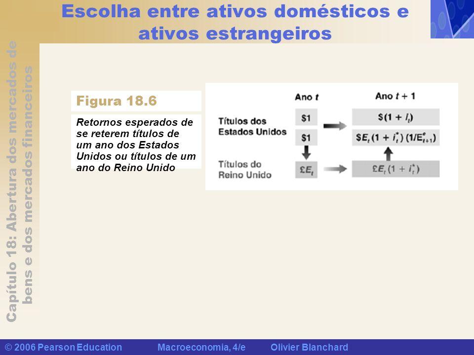 Capítulo 18: Abertura dos mercados de bens e dos mercados financeiros © 2006 Pearson Education Macroeconomia, 4/e Olivier Blanchard Escolha entre ativ