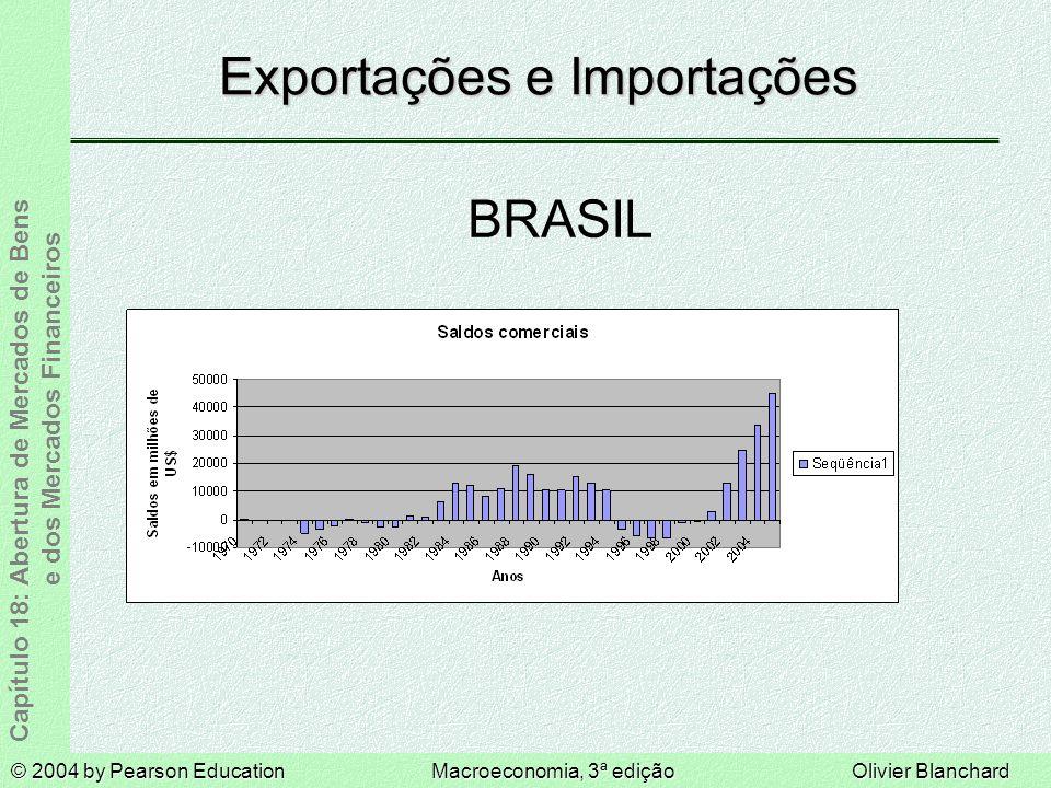 © 2004 by Pearson EducationMacroeconomia, 3ª ediçãoOlivier Blanchard Capítulo 18: Abertura de Mercados de Bens e dos Mercados Financeiros Exportações e Importações BRASIL