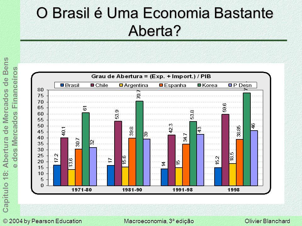 © 2004 by Pearson EducationMacroeconomia, 3ª ediçãoOlivier Blanchard Capítulo 18: Abertura de Mercados de Bens e dos Mercados Financeiros O Brasil é Uma Economia Bastante Aberta?