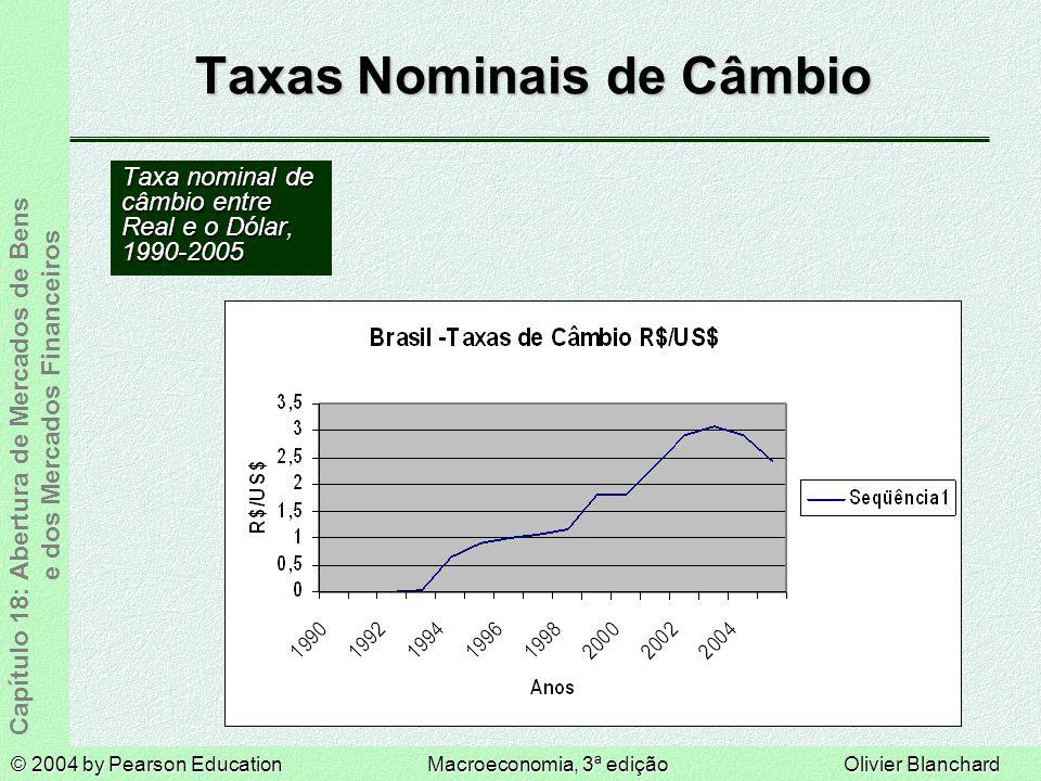 © 2004 by Pearson EducationMacroeconomia, 3ª ediçãoOlivier Blanchard Capítulo 18: Abertura de Mercados de Bens e dos Mercados Financeiros Taxas Nominais de Câmbio Taxa nominal de câmbio entre Real e o Dólar, 1990-2005