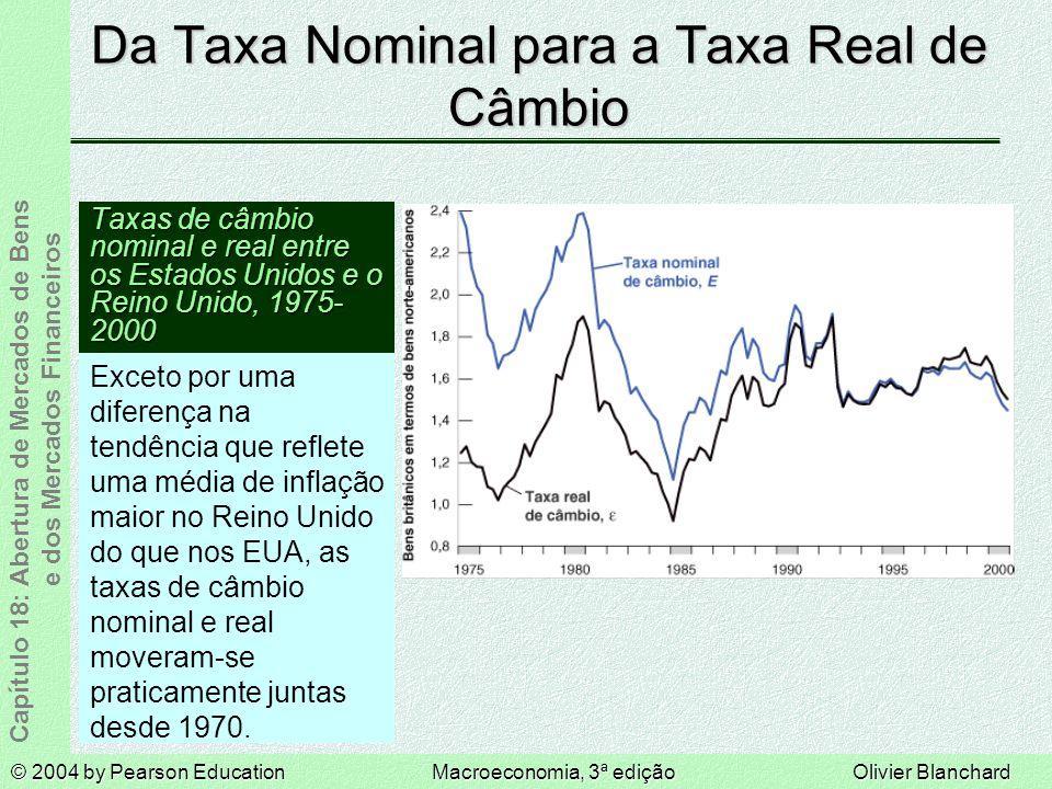 © 2004 by Pearson EducationMacroeconomia, 3ª ediçãoOlivier Blanchard Capítulo 18: Abertura de Mercados de Bens e dos Mercados Financeiros Da Taxa Nominal para a Taxa Real de Câmbio Taxas de câmbio nominal e real entre os Estados Unidos e o Reino Unido, 1975- 2000 Exceto por uma diferença na tendência que reflete uma média de inflação maior no Reino Unido do que nos EUA, as taxas de câmbio nominal e real moveram-se praticamente juntas desde 1970.