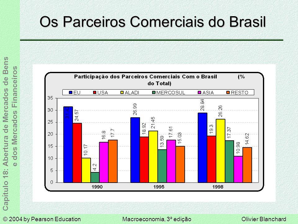© 2004 by Pearson EducationMacroeconomia, 3ª ediçãoOlivier Blanchard Capítulo 18: Abertura de Mercados de Bens e dos Mercados Financeiros Os Parceiros Comerciais do Brasil