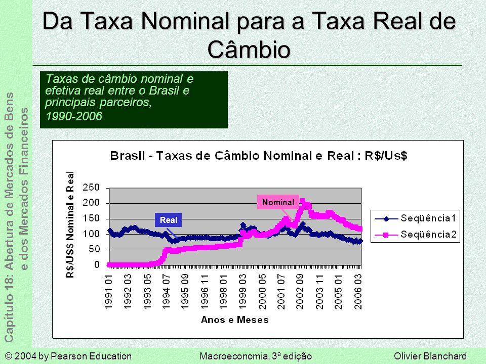 © 2004 by Pearson EducationMacroeconomia, 3ª ediçãoOlivier Blanchard Capítulo 18: Abertura de Mercados de Bens e dos Mercados Financeiros Da Taxa Nominal para a Taxa Real de Câmbio Taxas de câmbio nominal e efetiva real entre o Brasil e principais parceiros, 1990-2006 Real Nominal