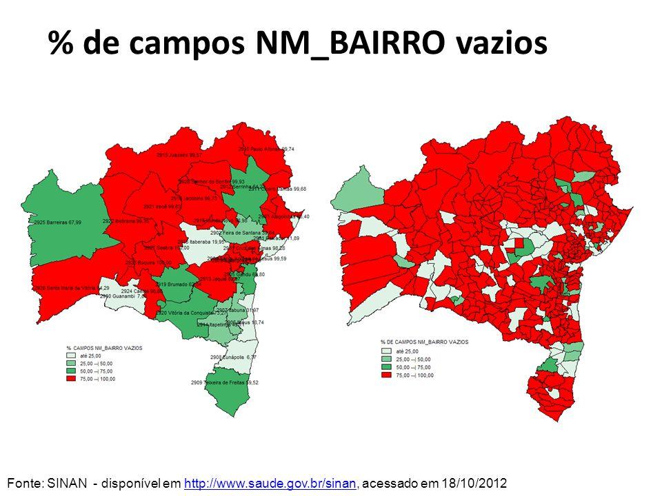 % de campos NM_BAIRRO vazios Fonte: SINAN - disponível em http://www.saude.gov.br/sinan, acessado em 18/10/2012http://www.saude.gov.br/sinan