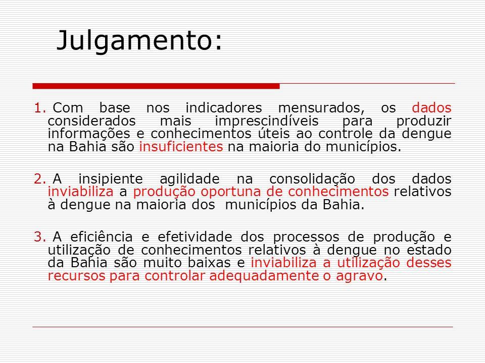 Julgamento: 1. Com base nos indicadores mensurados, os dados considerados mais imprescindíveis para produzir informações e conhecimentos úteis ao cont