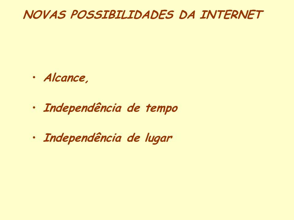 NOVAS POSSIBILIDADES DA INTERNET Alcance, Independência de tempo Independência de lugar