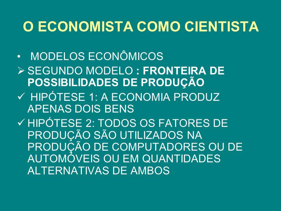 O ECONOMISTA COMO CIENTISTA MODELOS ECONÔMICOS SEGUNDO MODELO : FRONTEIRA DE POSSIBILIDADES DE PRODUÇÃO HIPÓTESE 1: A ECONOMIA PRODUZ APENAS DOIS BENS