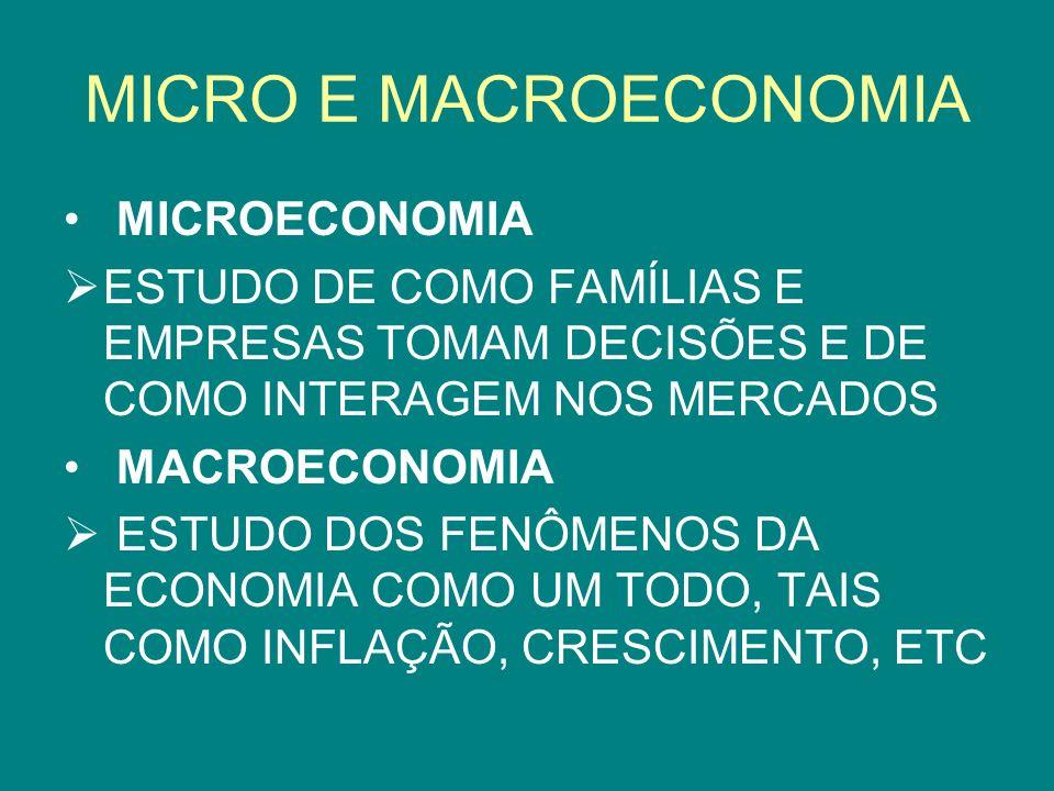 MICRO E MACROECONOMIA MICROECONOMIA ESTUDO DE COMO FAMÍLIAS E EMPRESAS TOMAM DECISÕES E DE COMO INTERAGEM NOS MERCADOS MACROECONOMIA ESTUDO DOS FENÔME