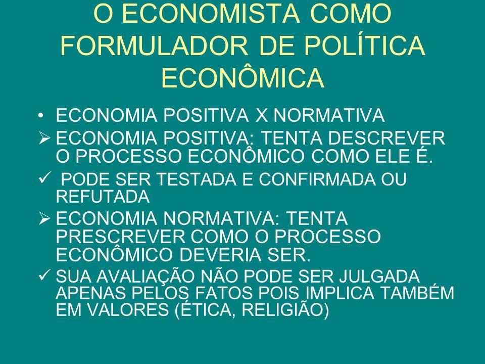 O ECONOMISTA COMO FORMULADOR DE POLÍTICA ECONÔMICA ECONOMIA POSITIVA X NORMATIVA ECONOMIA POSITIVA: TENTA DESCREVER O PROCESSO ECONÔMICO COMO ELE É. P