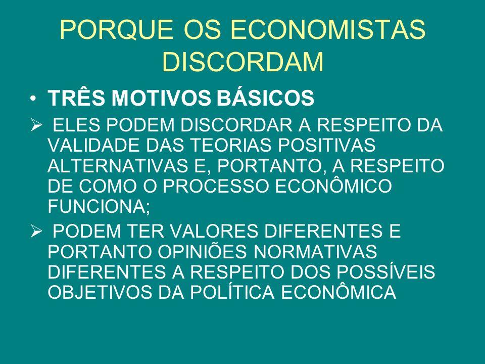 PORQUE OS ECONOMISTAS DISCORDAM TRÊS MOTIVOS BÁSICOS ELES PODEM DISCORDAR A RESPEITO DA VALIDADE DAS TEORIAS POSITIVAS ALTERNATIVAS E, PORTANTO, A RES