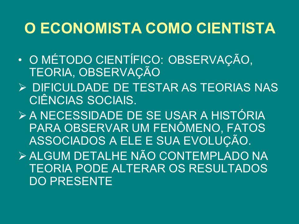 O ECONOMISTA COMO CIENTISTA MODELOS ECONÔMICOS SEGUNDO MODELO : FRONTEIRA DE POSSIBILIDADES DE PRODUÇÃO HIPÓTESE 1: A ECONOMIA PRODUZ APENAS DOIS BENS HIPÓTESE 2: TODOS OS FATORES DE PRODUÇÃO SÃO UTILIZADOS NA PRODUÇÃO DE COMPUTADORES OU DE AUTOMÓVEIS OU EM QUANTIDADES ALTERNATIVAS DE AMBOS