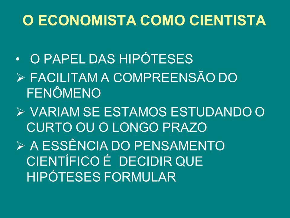 O ECONOMISTA COMO CIENTISTA MODELOS ECONÔMICOS EM TODAS AS CIÊNCIAS SE UTILIZAM MODELOS OS MODELOS DOS ECONOMISTAS UTILIZAM-SE DE EQUAÇÕES E GRÁFICOS FORMULAM-SE HIPÓTESES PARA A CONSTRUÇÃO DE MODELOS TODOS OS MODELOS SIMPLIFICAM A REALIDADE, RETIRANDO PORMENORES IRRELEVANTES