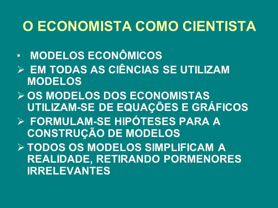 O ECONOMISTA COMO CIENTISTA MODELOS ECONÔMICOS EM TODAS AS CIÊNCIAS SE UTILIZAM MODELOS OS MODELOS DOS ECONOMISTAS UTILIZAM-SE DE EQUAÇÕES E GRÁFICOS