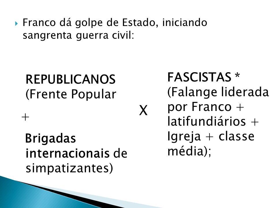 Franco dá golpe de Estado, iniciando sangrenta guerra civil: REPUBLICANOS (Frente Popular + Brigadas internacionais de simpatizantes) FASCISTAS * (Fal