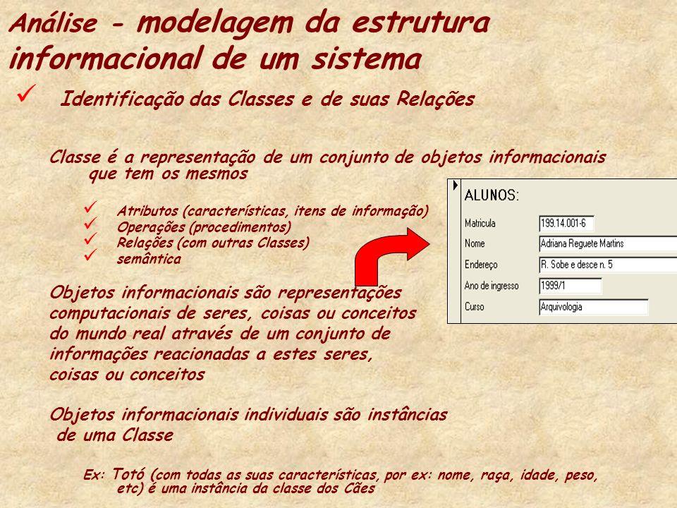 Análise - modelagem da estrutura informacional de um sistema Identificação das Classes e de suas Relações Classe é a representação de um conjunto de o