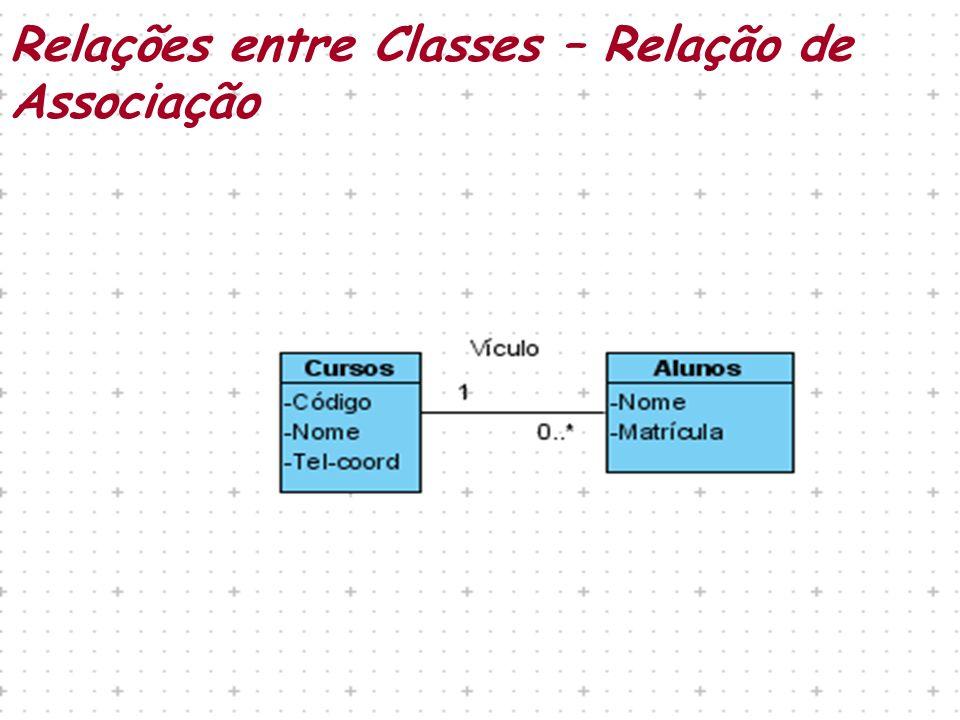 Relações entre Classes – Relação de Associação