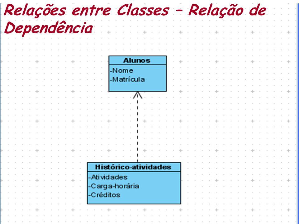 Relações entre Classes – Relação de Dependência