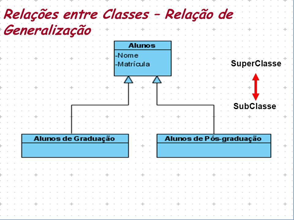 Relações entre Classes Relações entre Classes – Relação de Generalização SuperClasse SubClasse