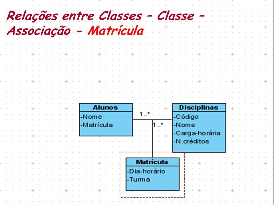 Relações entre Classes – Classe – Associação - Matrícula