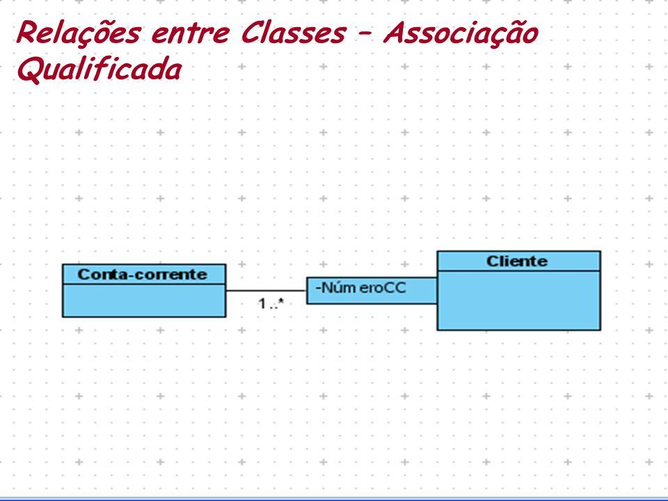 Relações entre Classes – Associação Qualificada