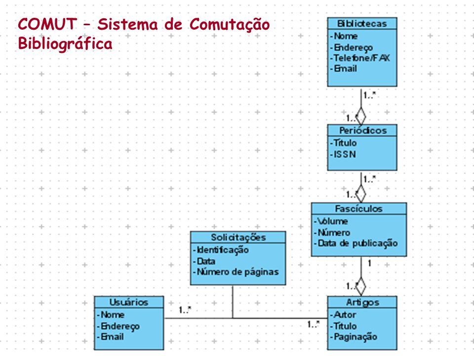 COMUT – Sistema de Comutação Bibliográfica