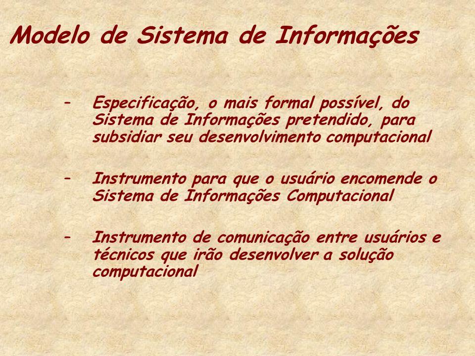 Modelo de Sistema de Informações –Especificação, o mais formal possível, do Sistema de Informações pretendido, para subsidiar seu desenvolvimento comp