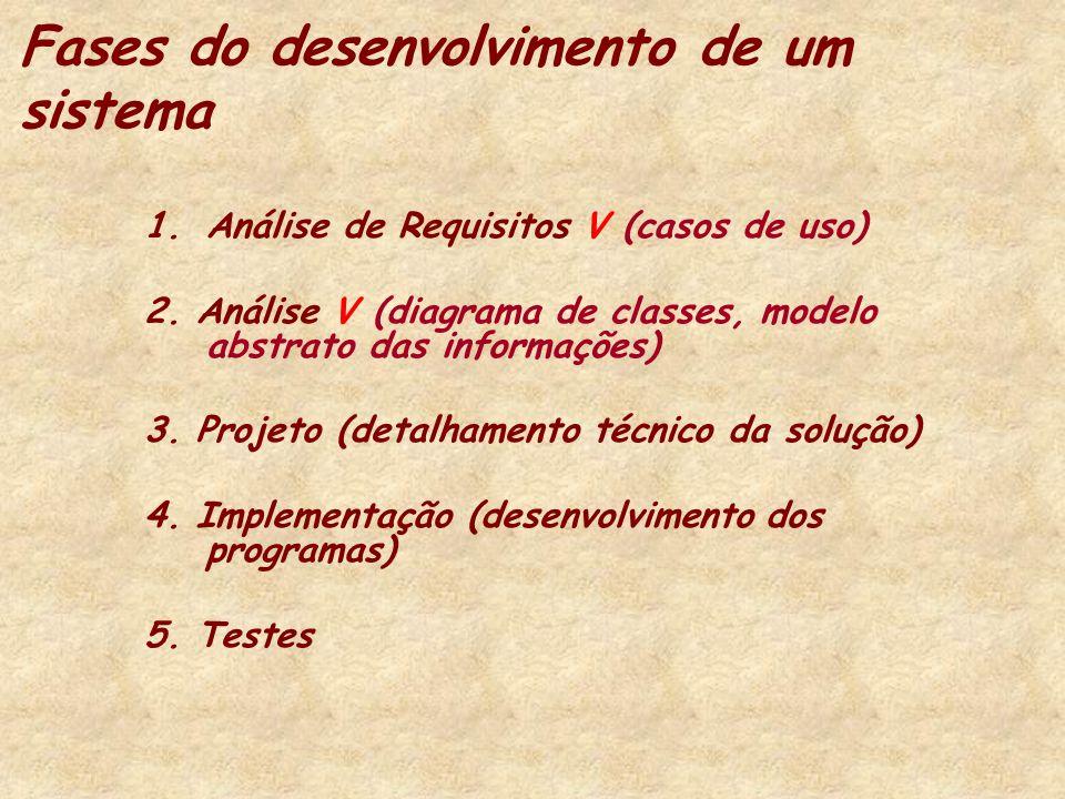 Fases do desenvolvimento de um sistema 1.Análise de Requisitos V (casos de uso) 2. Análise V (diagrama de classes, modelo abstrato das informações) 3.