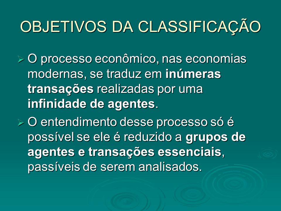 O SISTEMA BRASILEIRO DE CLASSIFICAÇÃO DE ATIVIDADES O sistema de classificação de atividades econômicas é, já há algum tempo, padronizado para todos os países que participam da Conferência de Estatísticas das Nações Unidas.