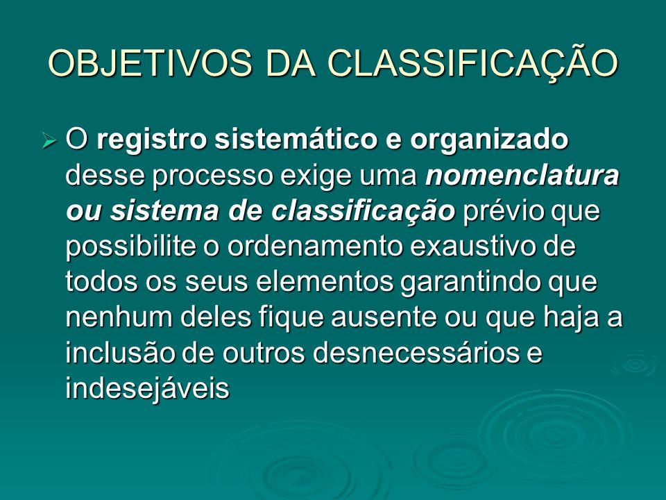 Operações de Repartição QUADRO 2.4 QUADRO 2.4 CLASSIFICAÇÃO DAS OPERAÇÕES DE REPARTIÇÃO CLASSIFICAÇÃO DAS OPERAÇÕES DE REPARTIÇÃO ================================================================ ================================================================ DISTRIBUIÇÃO SECUNDÁRIA DA RENDA DISTRIBUIÇÃO SECUNDÁRIA DA RENDA Operações Correntes sem Contrapartida no Processo de Produção Operações Correntes sem Contrapartida no Processo de Produção Impostos Correntes sobre a Renda e a Propriedade Impostos Correntes sobre a Renda e a Propriedade Contribuições Sociais Efetivas Contribuições Sociais Efetivas Contribuições Sociais Fictícias Contribuições Sociais Fictícias Benefícios Sociais Benefícios Sociais Transferências Correntes entre Administrações Públicas Transferências Correntes entre Administrações Públicas Transferências Correntes às Instituições Privadas sem Fins Transferências Correntes às Instituições Privadas sem Fins Lucrativos Lucrativos Transferências Correntes Diversas Transferências Correntes Diversas Transferências de Capital Transferências de Capital Variação do Patrimônio das Famílias no FGTS e PIS/PASEP Variação do Patrimônio das Famílias no FGTS e PIS/PASEP ================================================================ ================================================================