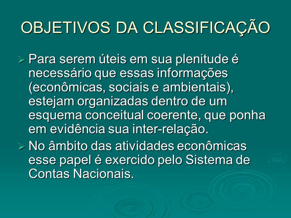 A CLASSIFICAÇÃO DAS CONTAS NACIONAIS O IBGE publica também um resumo da tabela de recursos e usos numa agregação de 12 atividades E 12 grupos de produtos.