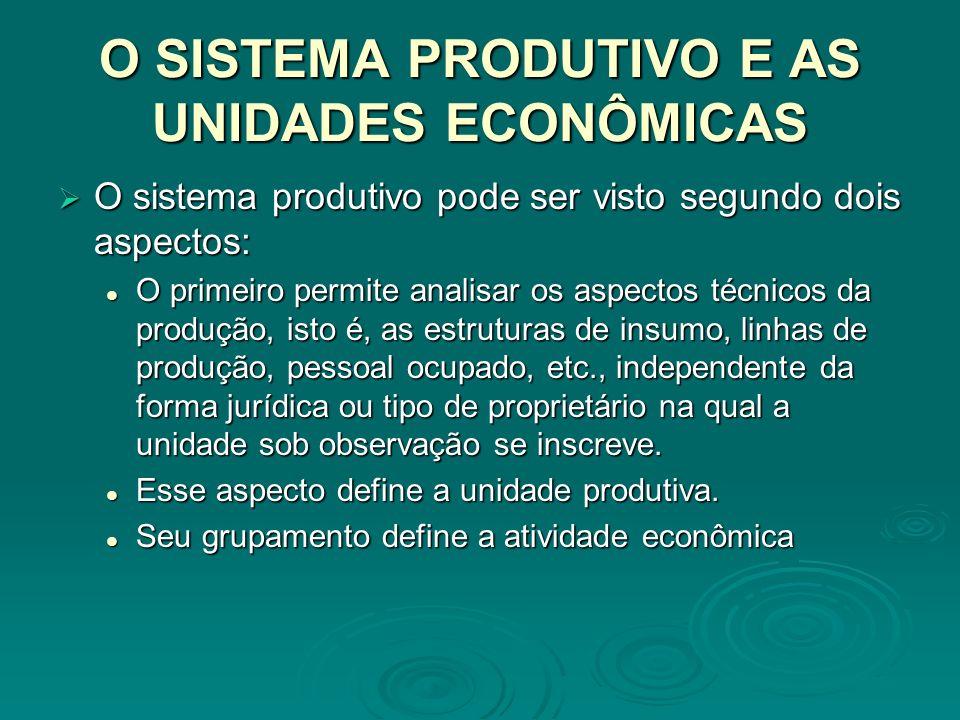 OS AGREGADOS MACROECONÔMICOS O PIB O PIB É O PRINCIPAL AGREGADO MACROECONÔMICO É O PRINCIPAL AGREGADO MACROECONÔMICO PODE SER VISTO POR TRÊS ÓTICAS PODE SER VISTO POR TRÊS ÓTICAS ÓTICA DO PRODUTO: É A SOMA DOS VALORES ADICIONADOS DE TODA A ECONOMIA.