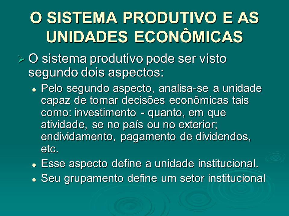 O SISTEMA PRODUTIVO E AS UNIDADES ECONÔMICAS A partir de 1988 o IBGE a alterou a metodologia das pesquisas de produção industrial.