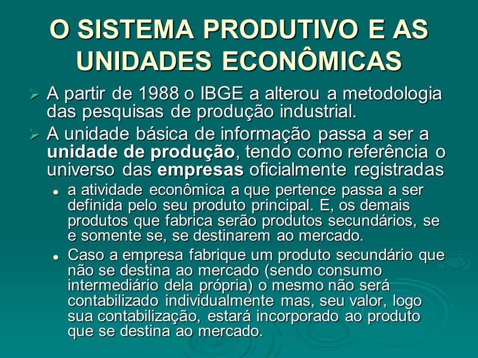 OS AGREGADOS MACROECONÔMICOS O PIB O PIB É O PRINCIPAL AGREGADO MACROECONÔMICO É O PRINCIPAL AGREGADO MACROECONÔMICO PODE SER VISTO POR TRÊS ÓTICAS PODE SER VISTO POR TRÊS ÓTICAS ÓTICA DA DESPESA: É A SOMA DE TODOS OS BENS FINAIS DA ECONOMIA PRODUZIDOS DOMÉSTICAMENTE ÓTICA DA DESPESA: É A SOMA DE TODOS OS BENS FINAIS DA ECONOMIA PRODUZIDOS DOMÉSTICAMENTE PIB = CF + FBC + X - M PIB = CF + FBC + X - M
