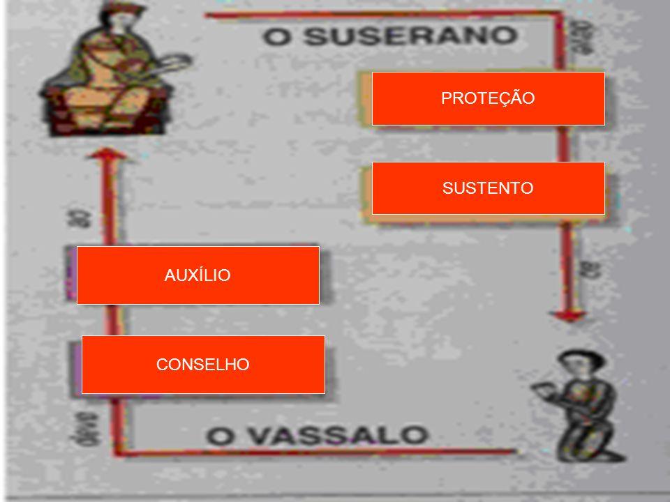 AUXÍLIO CONSELHO PROTEÇÃO SUSTENTO