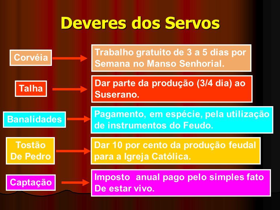 Deveres dos Servos Corvéia Trabalho gratuito de 3 a 5 dias por Semana no Manso Senhorial. Talha Dar parte da produção (3/4 dia) ao Suserano. Banalidad