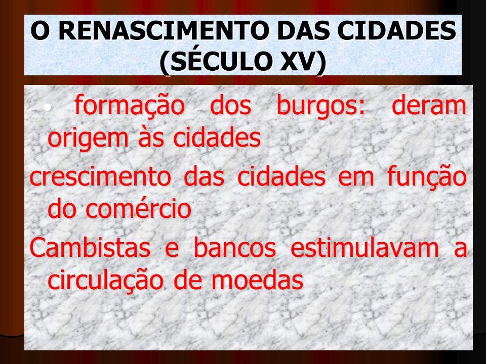 O RENASCIMENTO DAS CIDADES (SÉCULO XV) formação dos burgos: deram origem às cidades formação dos burgos: deram origem às cidades crescimento das cidad
