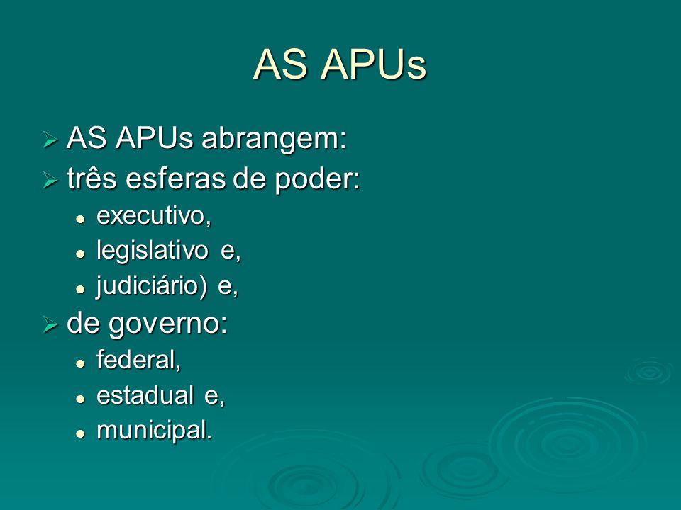 AS APUs AS APUs abrangem: AS APUs abrangem: três esferas de poder: três esferas de poder: executivo, executivo, legislativo e, legislativo e, judiciário) e, judiciário) e, de governo: de governo: federal, federal, estadual e, estadual e, municipal.