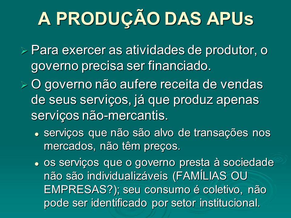 A PRODUÇÃO DAS APUs Para exercer as atividades de produtor, o governo precisa ser financiado.