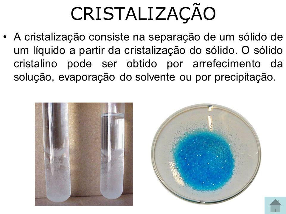 CRISTALIZAÇÃO A cristalização consiste na separação de um sólido de um líquido a partir da cristalização do sólido. O sólido cristalino pode ser obtid