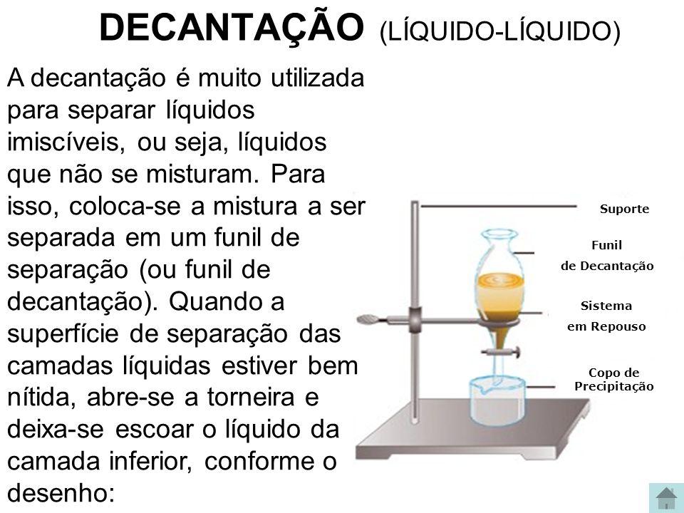 DECANTAÇÃO (LÍQUIDO-LÍQUIDO) Copo de Precipitação Sistema em Repouso Funil de Decantação Suporte A decantação é muito utilizada para separar líquidos