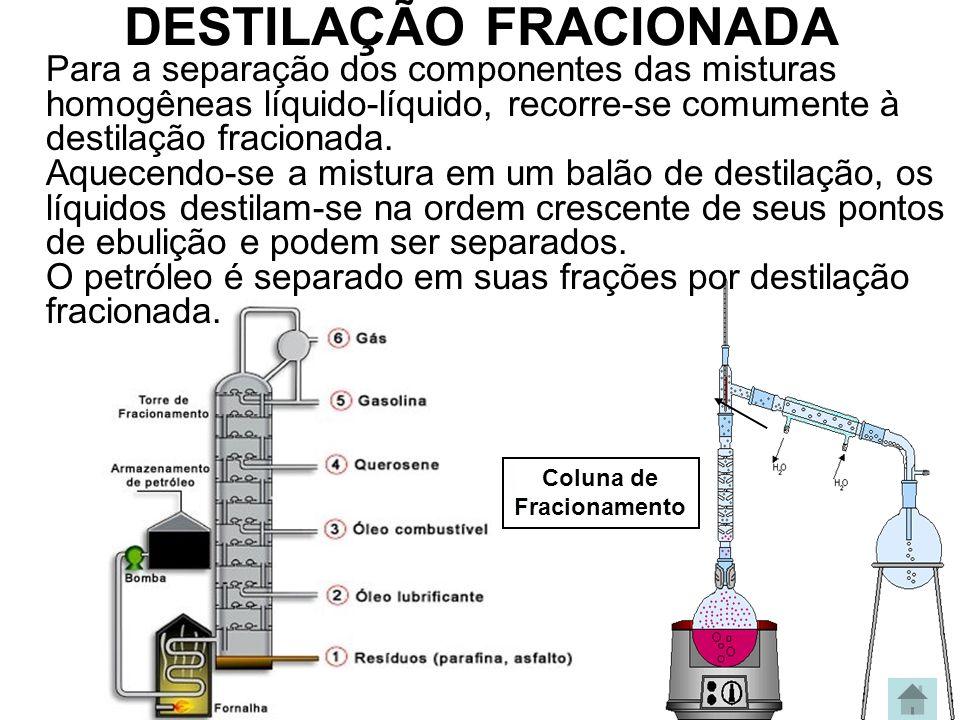 DESTILAÇÃO FRACIONADA Coluna de Fracionamento Para a separação dos componentes das misturas homogêneas líquido-líquido, recorre-se comumente à destila