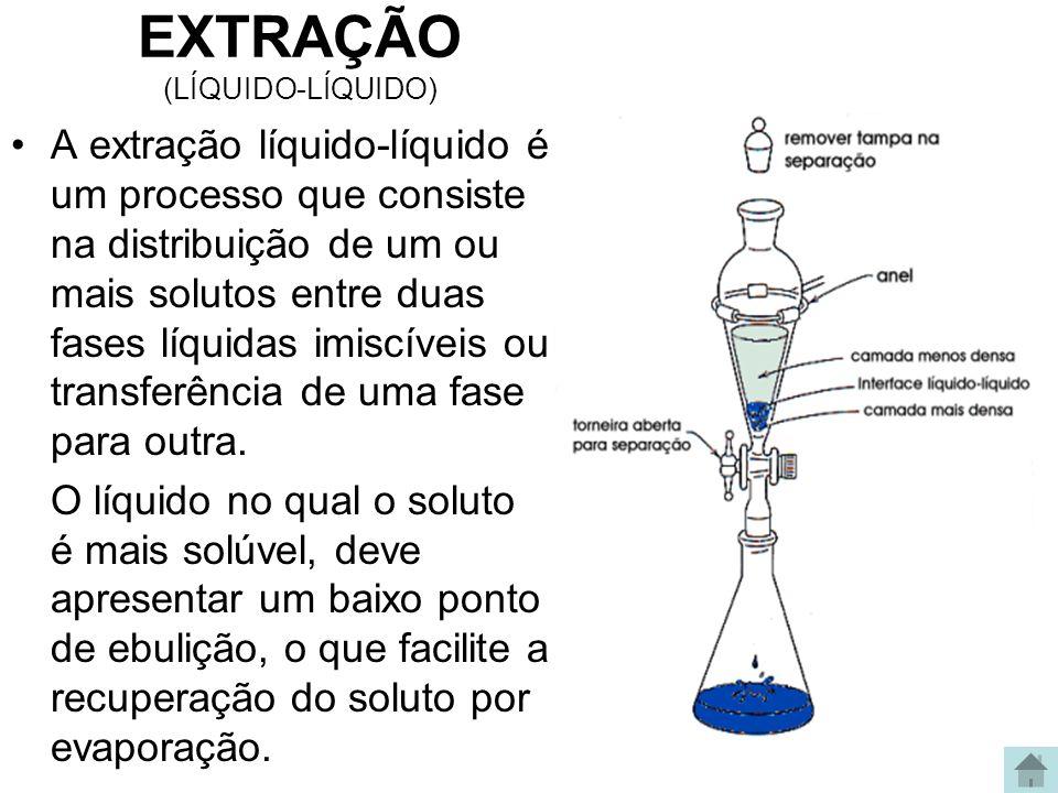 EXTRAÇÃO (LÍQUIDO-LÍQUIDO) A extração líquido-líquido é um processo que consiste na distribuição de um ou mais solutos entre duas fases líquidas imisc