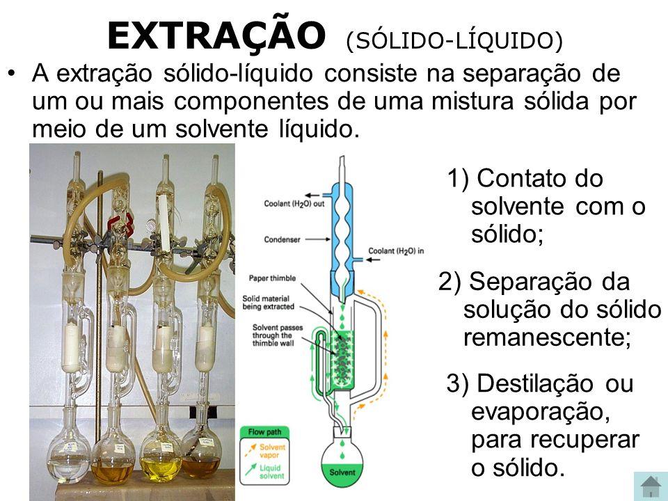 EXTRAÇÃO (SÓLIDO-LÍQUIDO) A extração sólido-líquido consiste na separação de um ou mais componentes de uma mistura sólida por meio de um solvente líqu