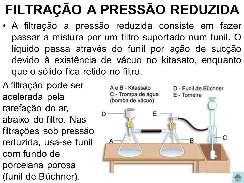 FILTRAÇÃO A PRESSÃO REDUZIDA A filtração a pressão reduzida consiste em fazer passar a mistura por um filtro suportado num funil. O líquido passa atra