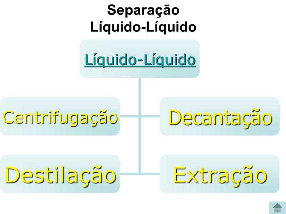 Separação Líquido-Líquido Líquido- Líquido Líquido- LíquidoCentrifugaçãoDecantação DestilaçãoExtração
